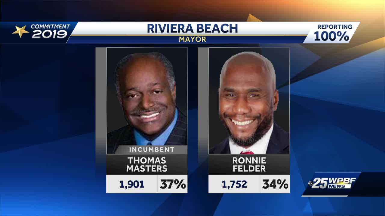 Race for mayor in Riviera Beach coming to an end