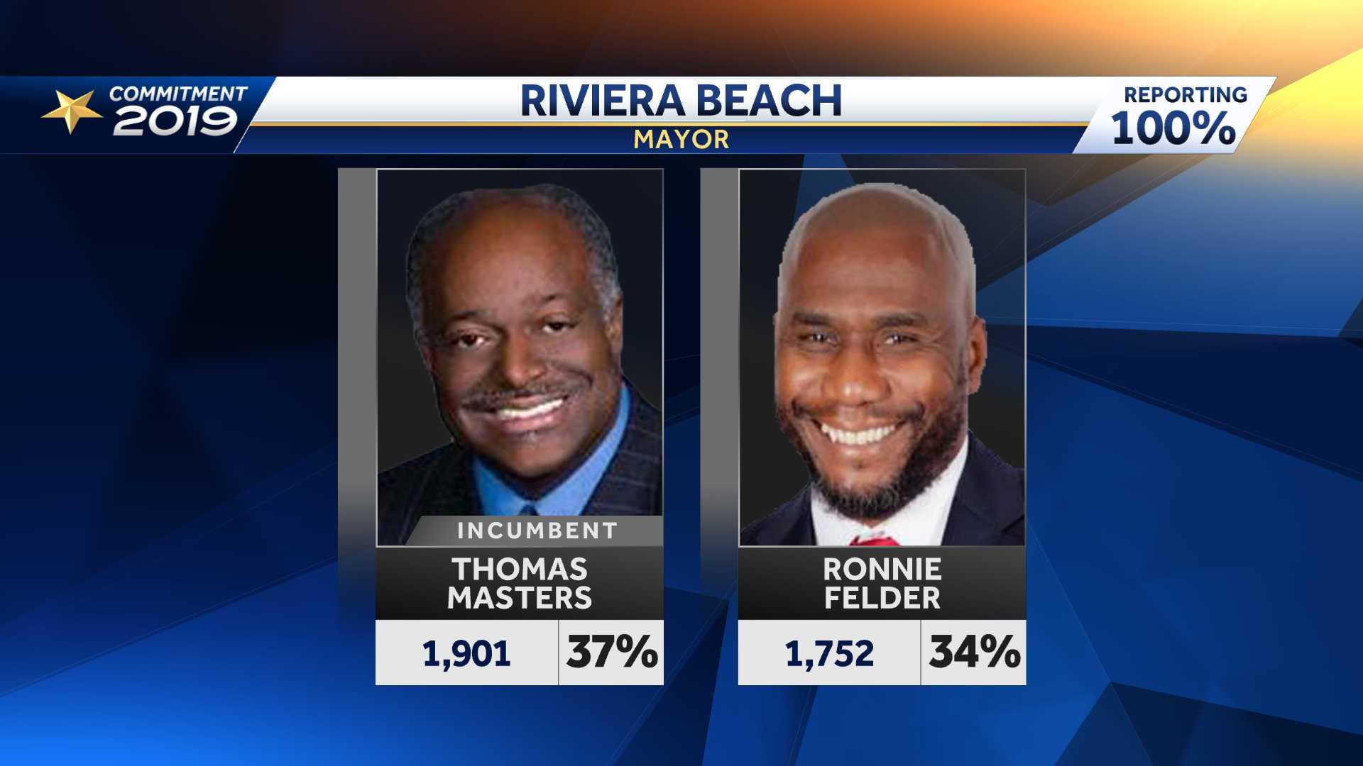 Runoff in race for Riviera Beach mayor